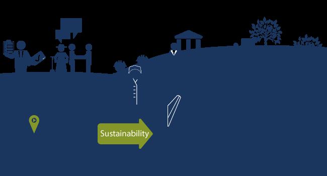 A Esmod é a primeira universidade a implantar o mestrado de Moda Sustentável